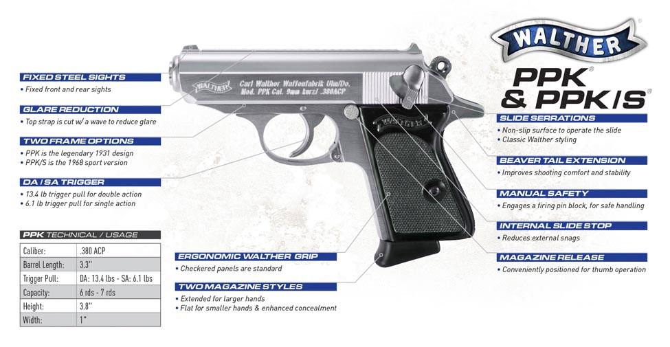 Walther PPK, PPKs, Walther, PPK, Walther PPKs, James Bond, James Bond Pistol, stainless steel, Walther Arms, Holsters, PPK holster, PPKs Holster, Walther holsters, IWB, OWB