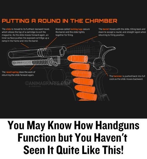 1911, M1911, 1911 pistol, handguns, how a handgun works, Ultimate Guide to 1911 Pistols, 45 ACP