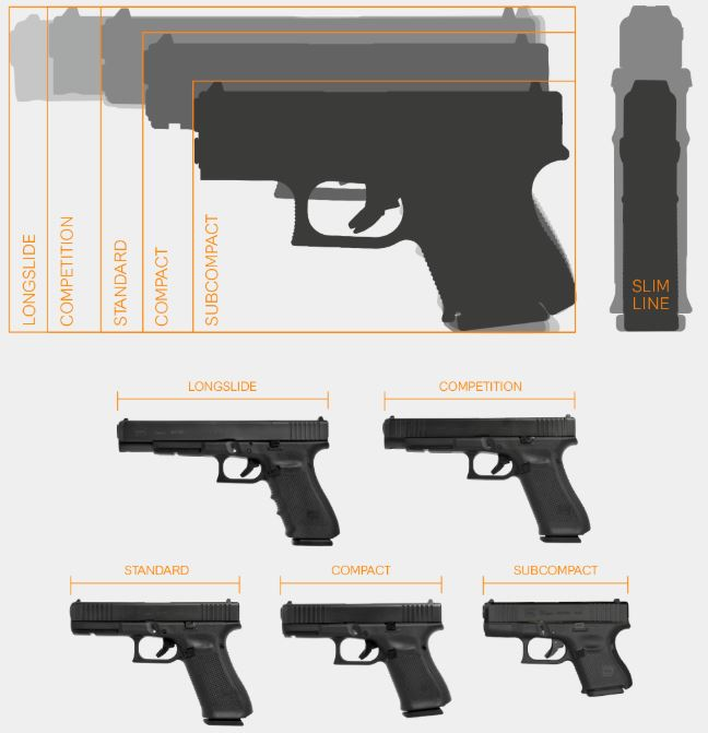Glock, pistols, competition, standard, compact, subcompact, slimline, CrossBreed Holsters, concealed carry, ccw, ccp, Glock pistols